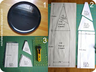 Passos 1, 2 e 3